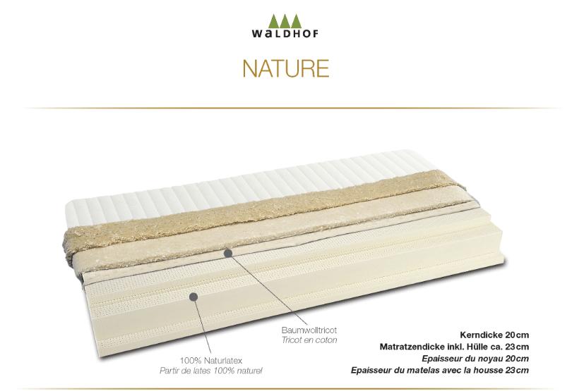 Waldhof Nature