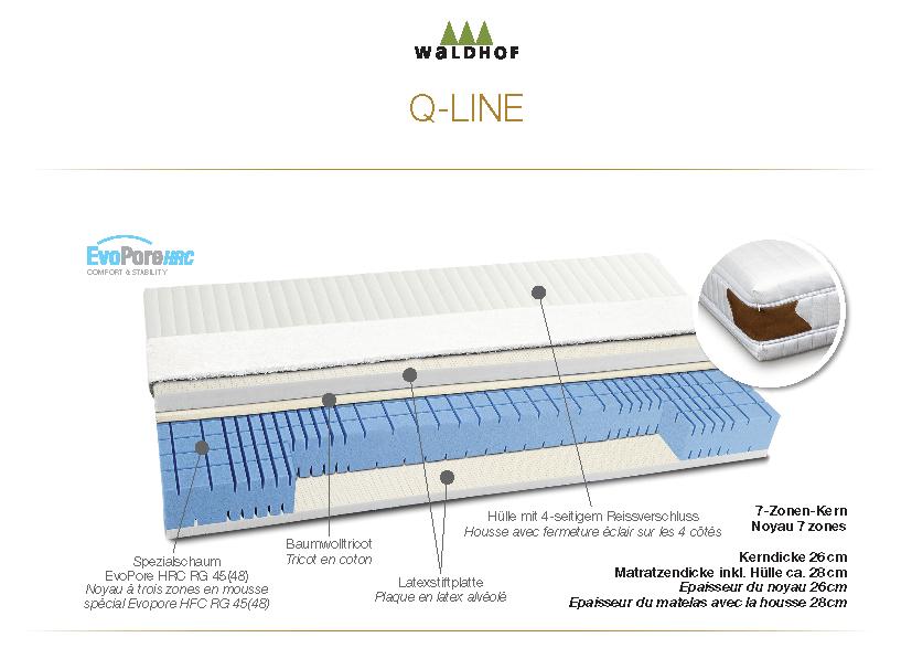 Waldhof Q-Line